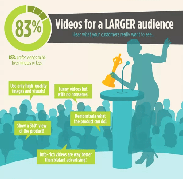 consumer-insights-for-videos