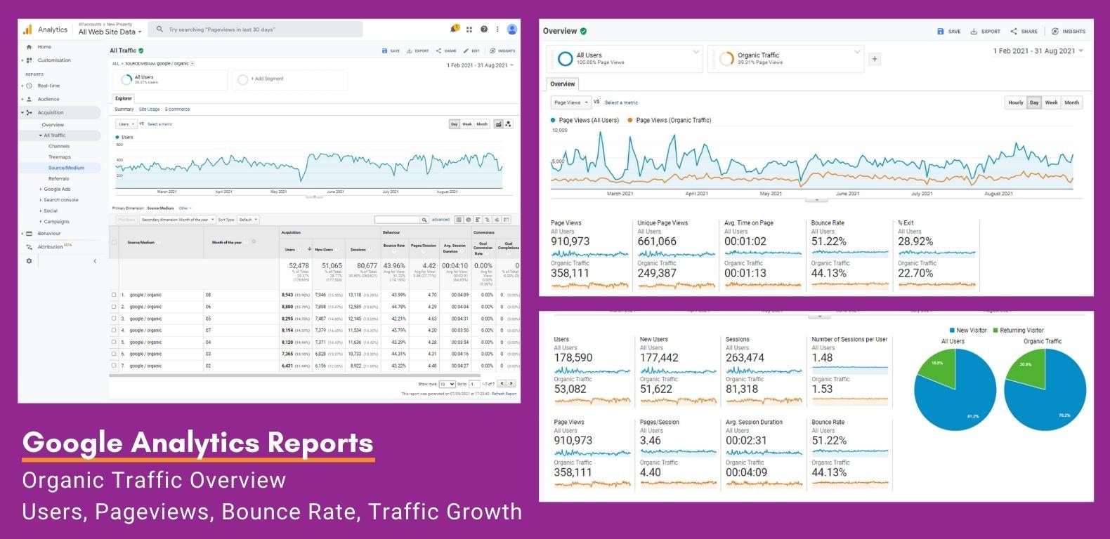 SEO-Westpoint-Pakistan-google-analytics-report